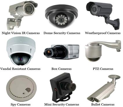 Biztonsági kamera tipusai